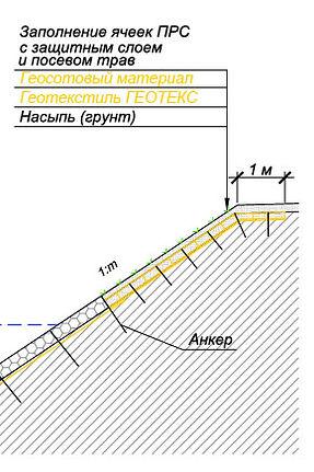 4.Укрепление конусов мостов_1-01.jpg