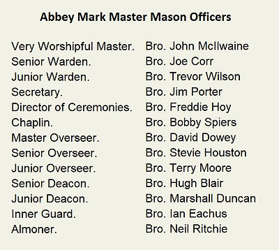 Abbey Mark Master Officers