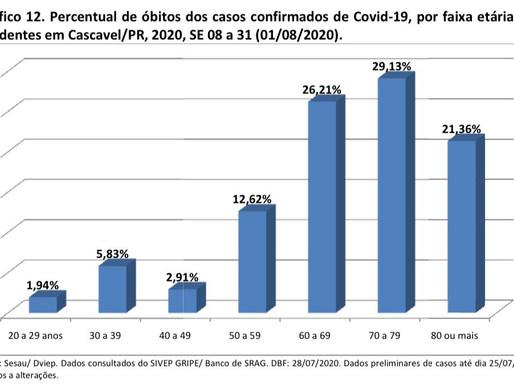 Secretário alerta: Dias dos Pais não pode ser a retomada dos casos e propagação do vírus em Cascavel