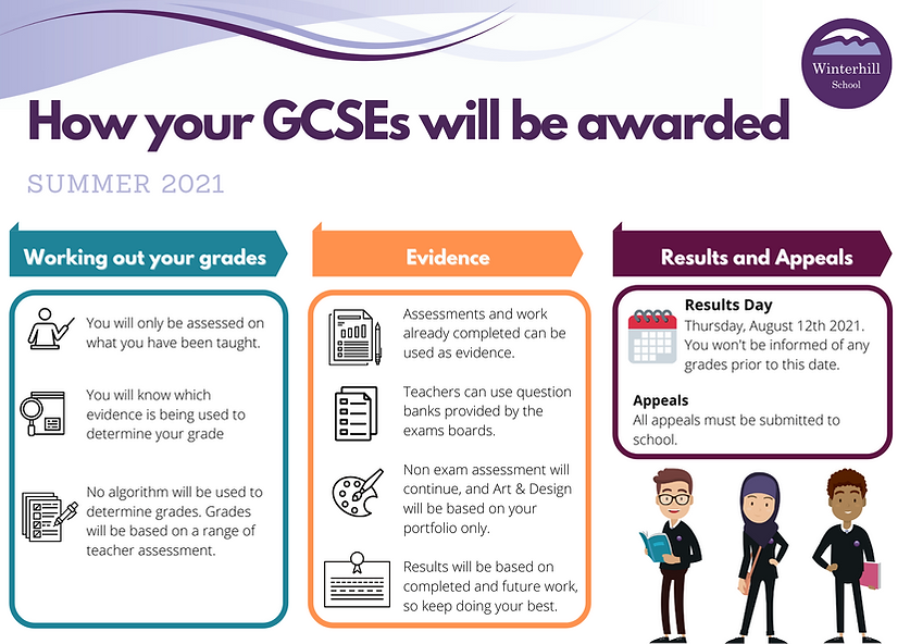 GCSE Exams 2021 Explained.png