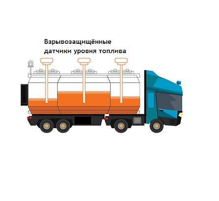 ГЛОНАСС для бензовоза