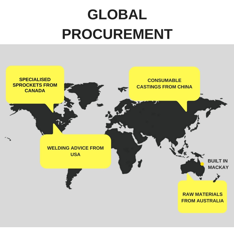 Example of global procurement for the fabrication of rotary breaker barrels