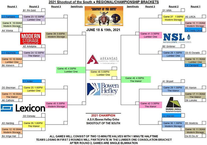 2021 SOTS Regional-Championship Bracket.JPG