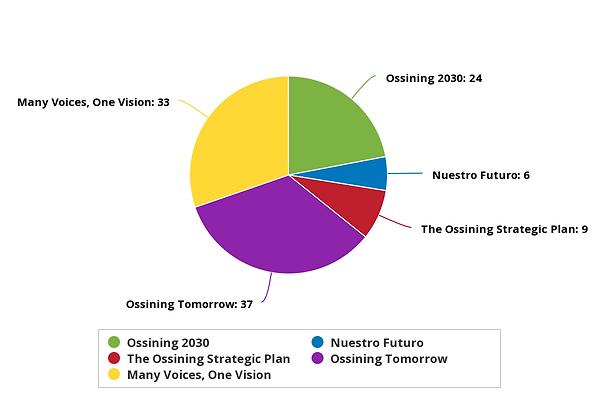 chart_May15.png