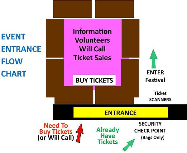 ibbq21 entrance flow chart.jpg