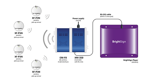 wireless-pickup-detection-1024x576.png