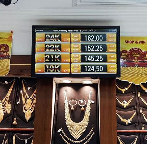 Live Gold Rate Displays for Dubai Gold Group