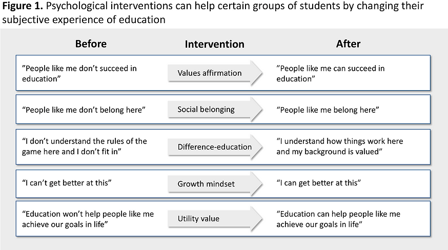 Selecting interventions Figure 1.png