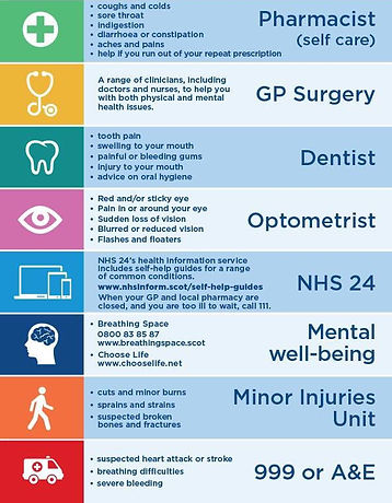 NHS when and what to call