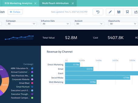 B2B Marketing Analytics - A Series Aimed at Getting You Started for Success