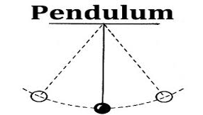 The Pendulum Method of Overcoming the Fear of Writing