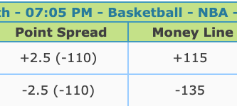 Los Angeles Clippers vs Indiana Pacers (4:00pm)