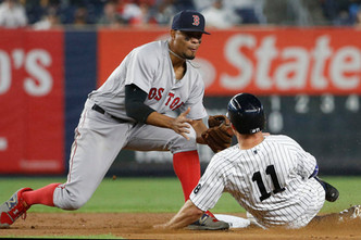 Boston Red Sox vs New York Yankees (4:10pm)