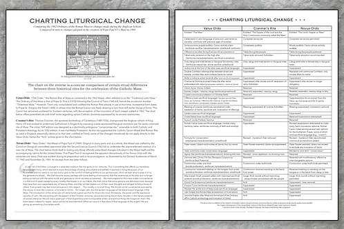 RESOURCE: Liturgical Change Chart