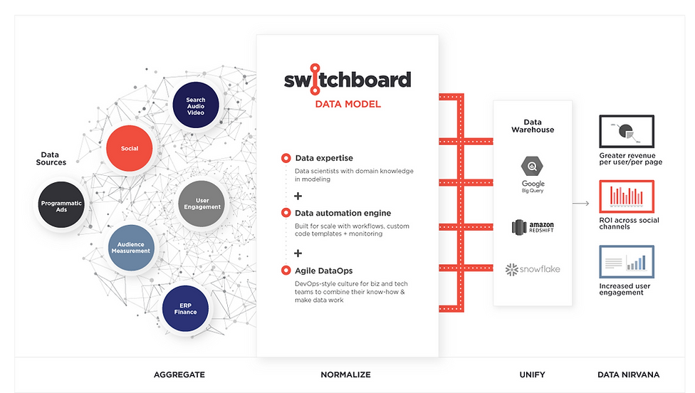 switchboard_Homepage.png