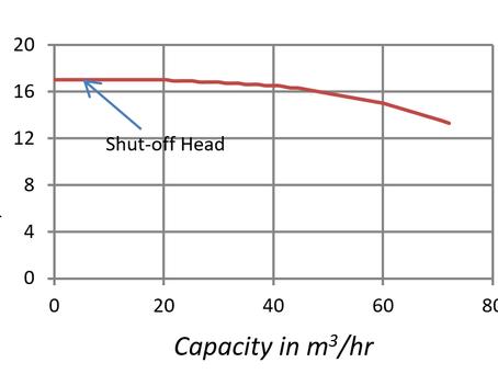 OPERATION OF A CENTRIFUGAL PUMP