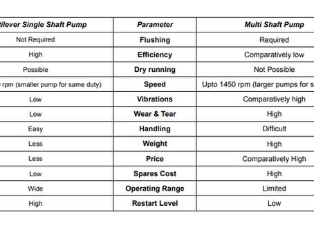 Single Shaft Vertical Pump with Tail-Piece vs Multi Shaft Vertical Pump