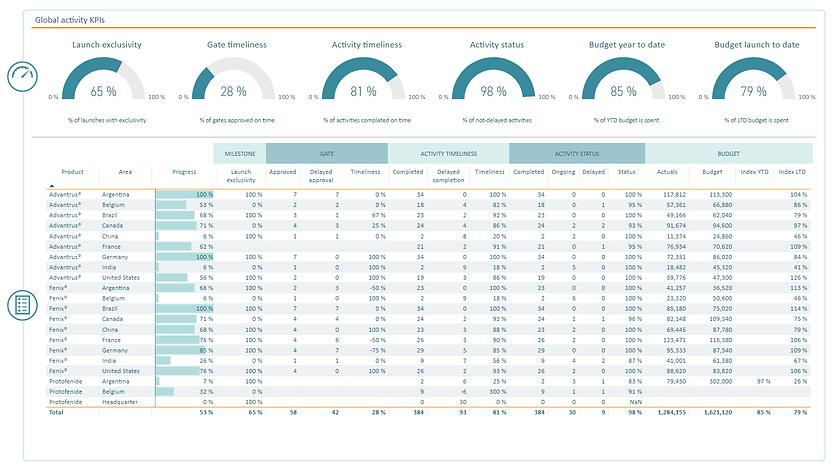 Excellence tracker - KPI details.png