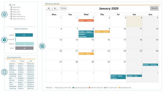 Milestone plan - Calendar.png