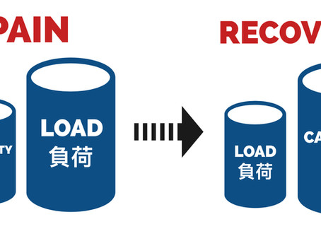 Load and Capacity | Find the right dosage