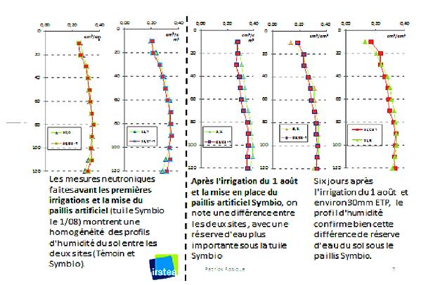 Graphe hydro1.png