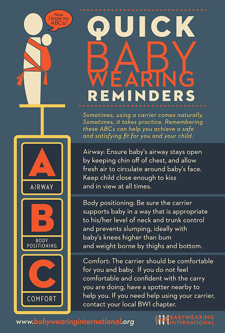 babywearing international ABC's of carrying safety