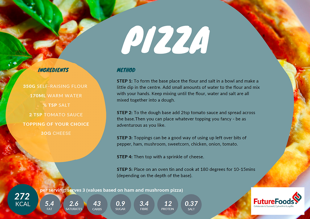 A cheap and cheerful pizza recipe