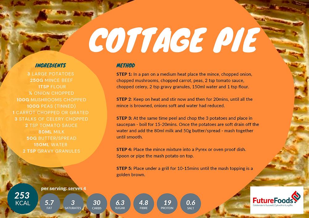 Budget Friendly Cottage Pie Recipe