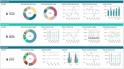 Customer_analytics.png