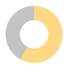 58%.png