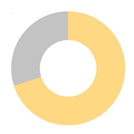 70%.png