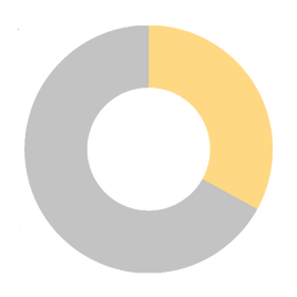 33%.png