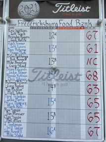 Golf Tournament Scores