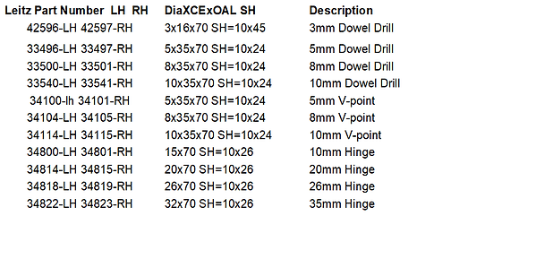 DRILLING SIZE.png