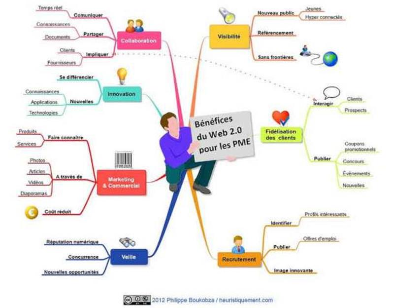 carte-benefice-web2
