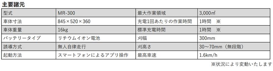 ロボモアKRONOS9伝農アシスト.png