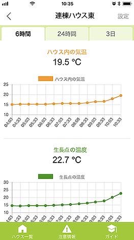 arrow_グラフ表示_ファーモ_伝農アシスト株式会社 - コピー.png
