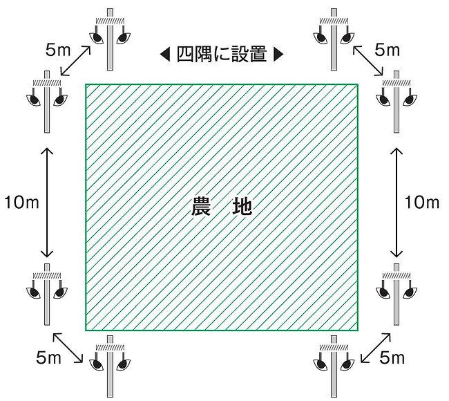 イノ用心設置方法2.jpg