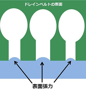 排水原理1_伝農アシスト.jpg