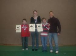 Kreismeisterschaft 2008