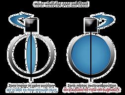 zone-motor-diagram_edited.png