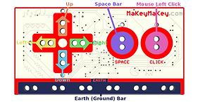 Makey Makey Circuit Boards are used to teach kids about electronics