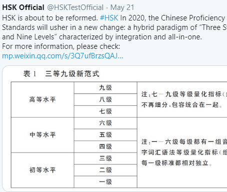 HSK Exam Reforms for 2020 and Beyond