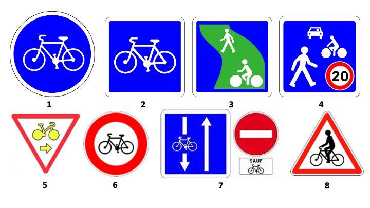 Huit panneaux de signalisation appliqués à la pratique du vélo, de la trottinette et des autres EDP. Aménagement cyclable obligatoire, amégement cyclable recommandé, voie verte, voie partagée, cédez le passage cycliste, l'interdiction aux cyclistes, contresens cyclable, attention vélo