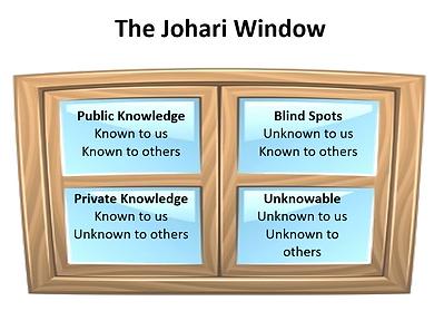 Johari Window.PNG