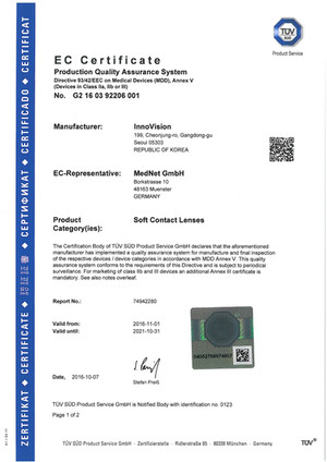 EC Certificate issued by TÜV SÜD