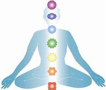 CHAKRAS: Energy vortexes in the subtle body through which, the life force moves, channeling its different aspects from non-physical energy sources into the physical body.