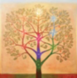 CHAKRAS: Energy vortexes in the subtle body through which, the life force moves, channeling its different aspects from non-physical energy sources into the physical body. SEFIROT:  The Tree of Life represents the Ten Sefirot, the Ten Divine Emanations whic
