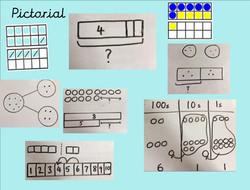 Parent Workshop Maths Larch Nov 17_4