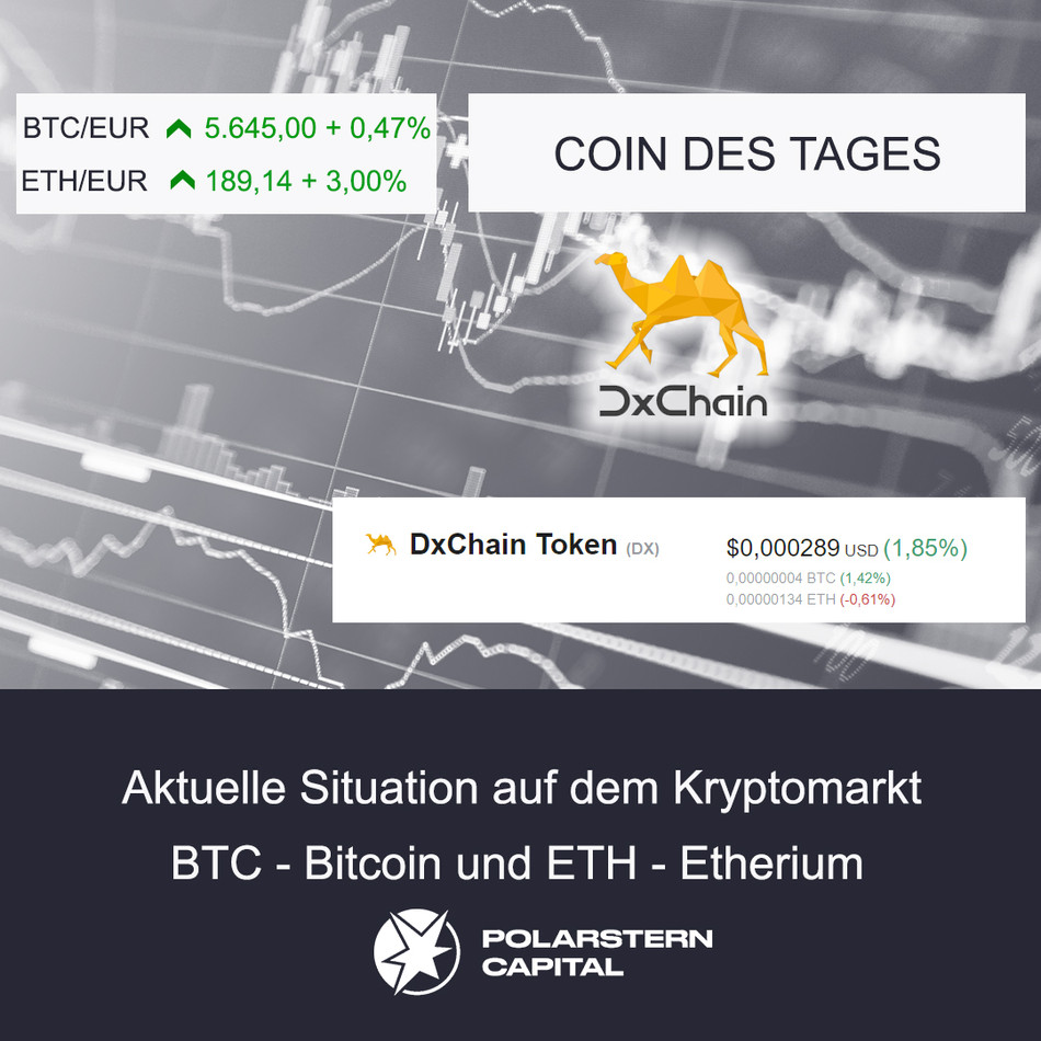 Аналитический обзор криптовалютного рынка